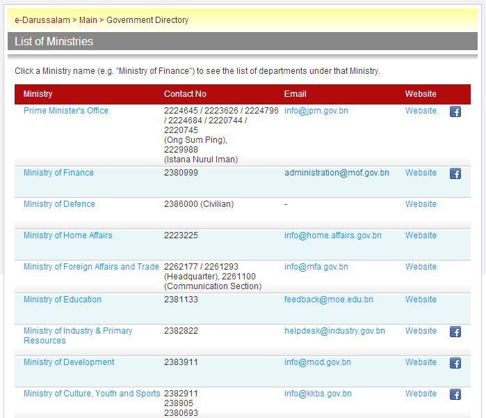 e-darussalam - Gov Directory - Ministries
